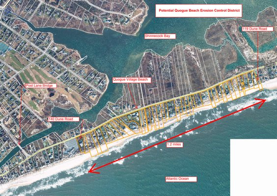 An illustration of the proposed beach front to be restored through the establishment of an erosion control taxing district. COURTESY SAVE THE DUNES