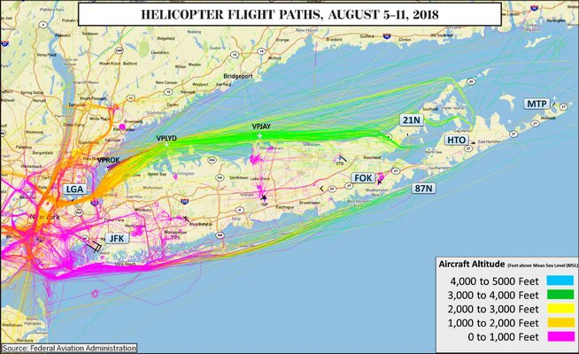 Helicopter flight paths