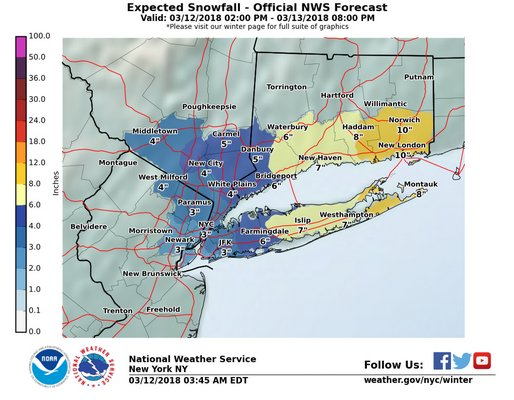Snowfall predictions for Long Island. COURTESY NATIONAL WEATHER SERVICE