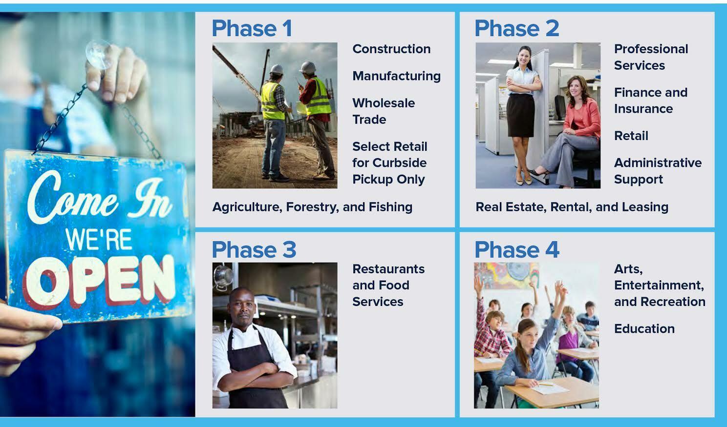 Phase four starts Wednesday, July 8, on Long Island