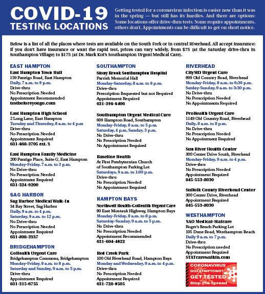 Testing locations